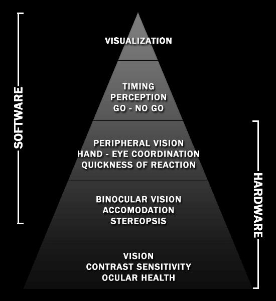 zien-pyramid-EN